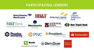Lehigh_Valley_Lending_Network_banks.jpg