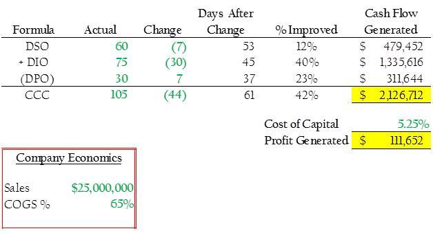 cash-conversion-cycle-1.jpg